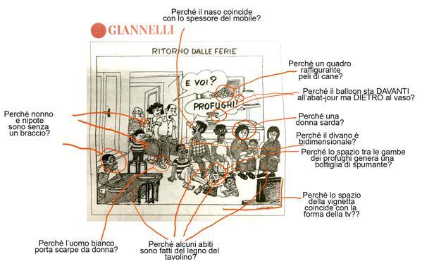 Giannelli e i profughi