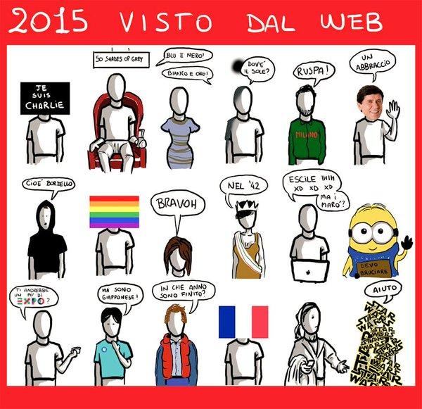 2015 visto dal web